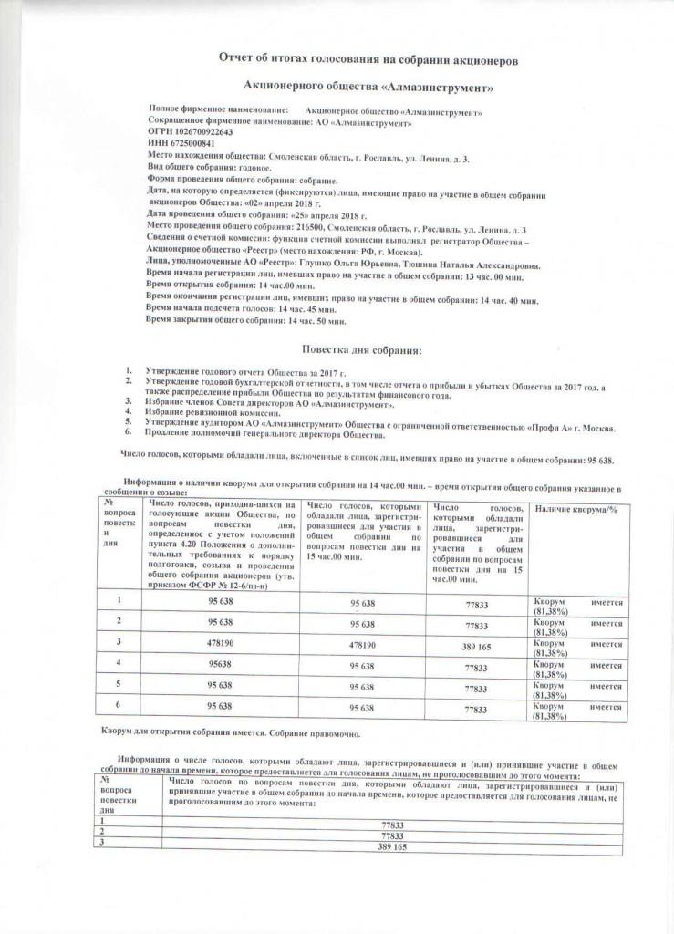 отчет 1