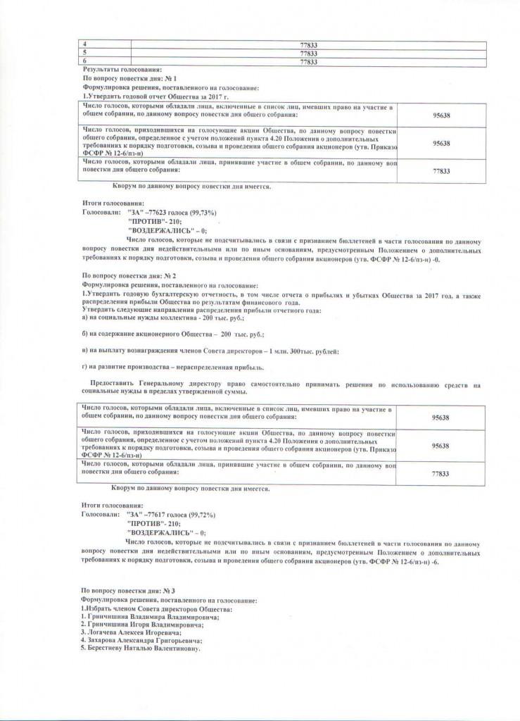 отчет 11