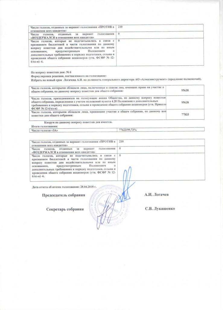 отчет 13