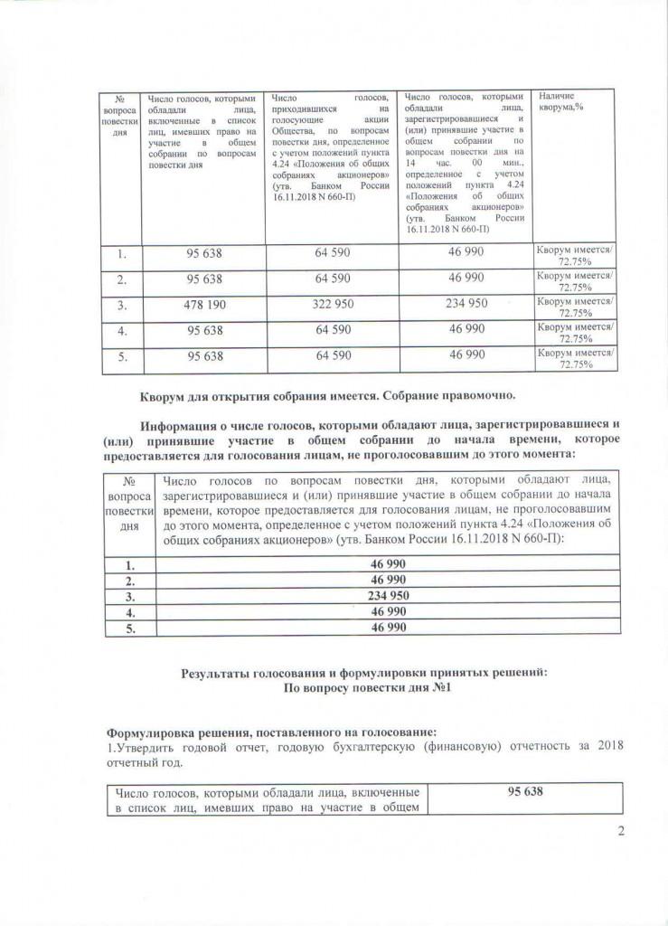протокол 19 собрание2